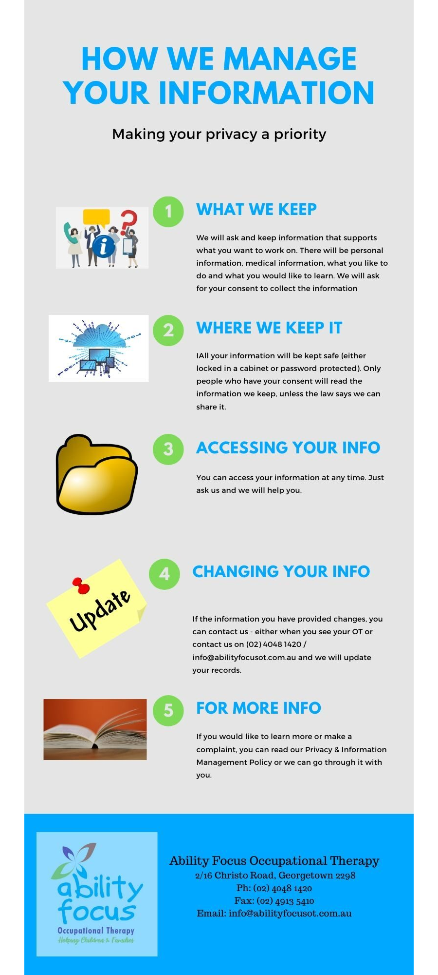 How We Manage Your Information flyer
